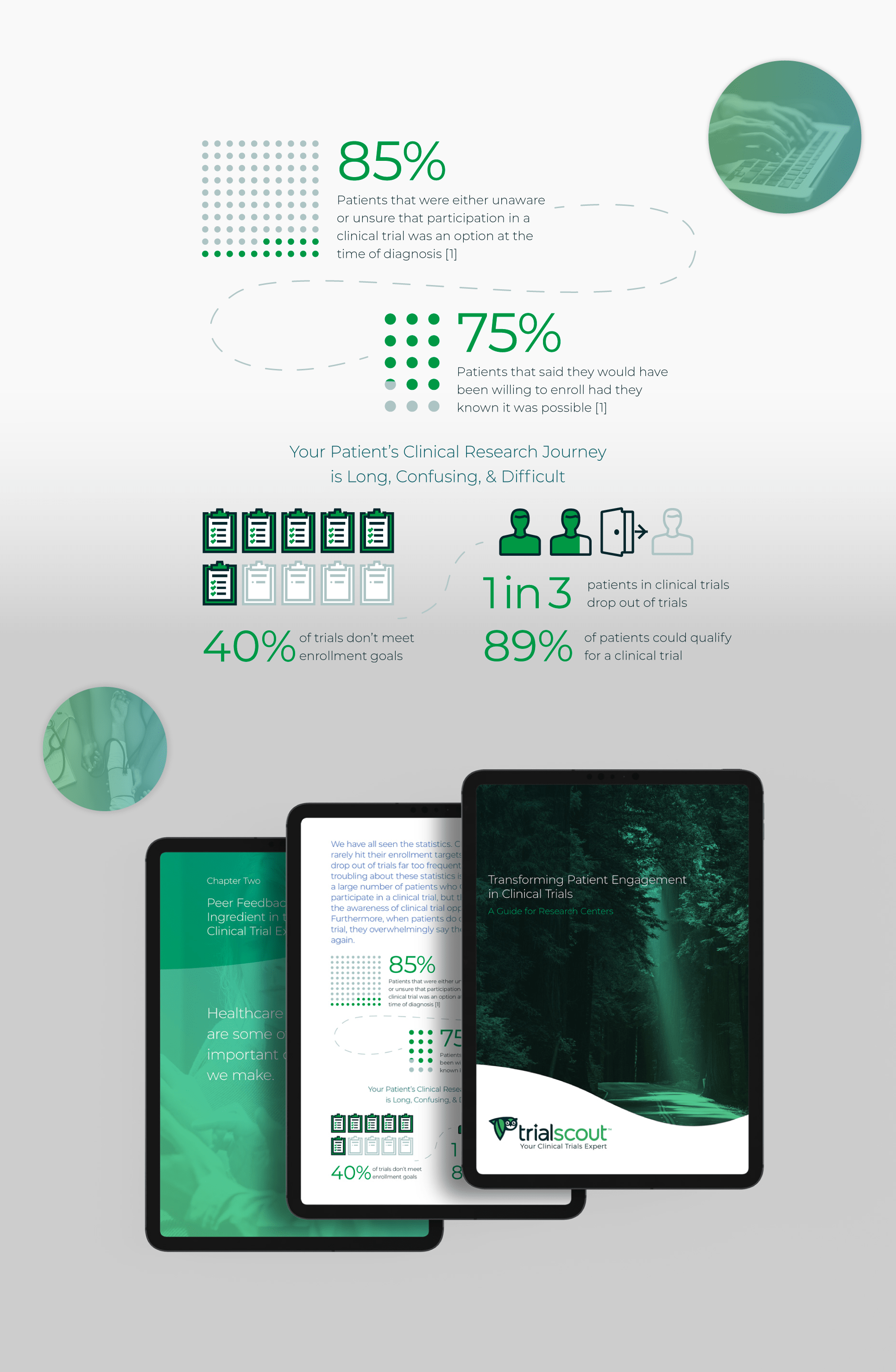 Infographics & eBook Design